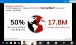 CardiWatch, Aplikasi Pemeriksa Kesehatan Jantung Berbiaya Rendah
